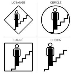 Signalétique professionnelle pour escalier