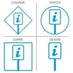 Signalétique professionnelle panneaux d'informations