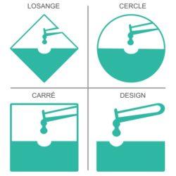 Sticker signalétique sécurité produits dangereux et corrosifs