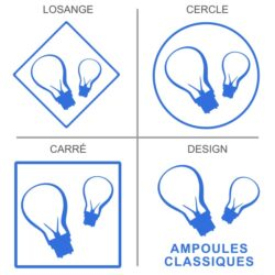 Recyclage ampoules traditionnelles
