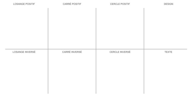 Sticker ou panneau Signalétique panneau infos