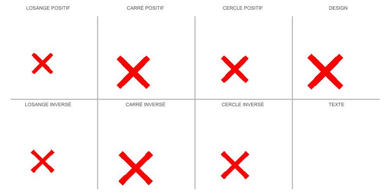 Sticker ou panneau Signalétique Eau non potable