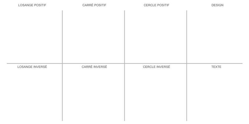 Sticker ou panneau Signalétique Rayonnement laser